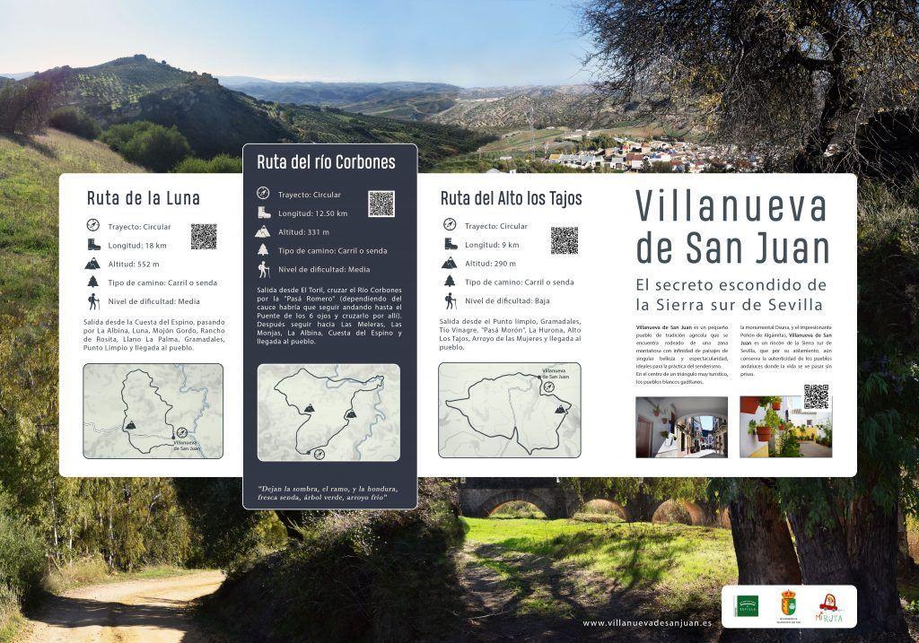 Villanueva_Panel